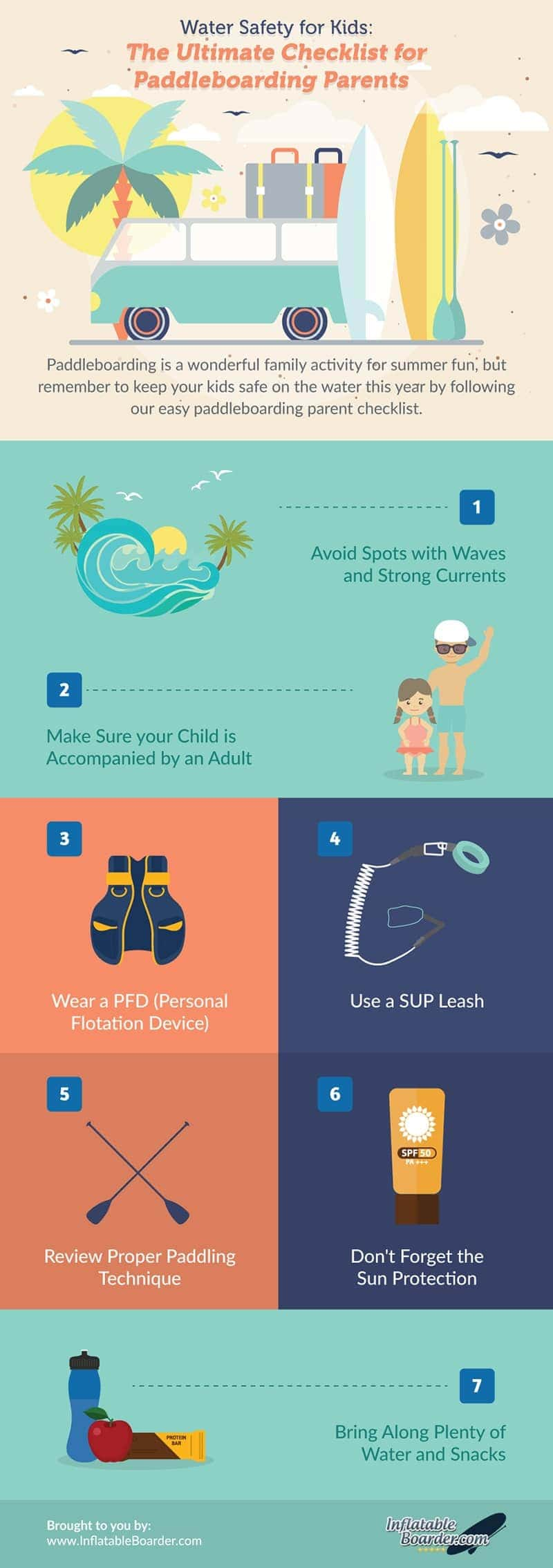 Water Safety for Kids: The Ultimate Checklist for Paddleboarding Parents